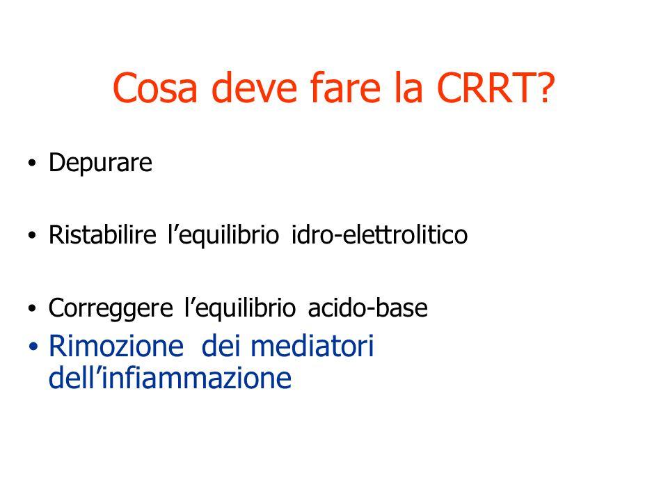 Cosa deve fare la CRRT Rimozione dei mediatori dell'infiammazione