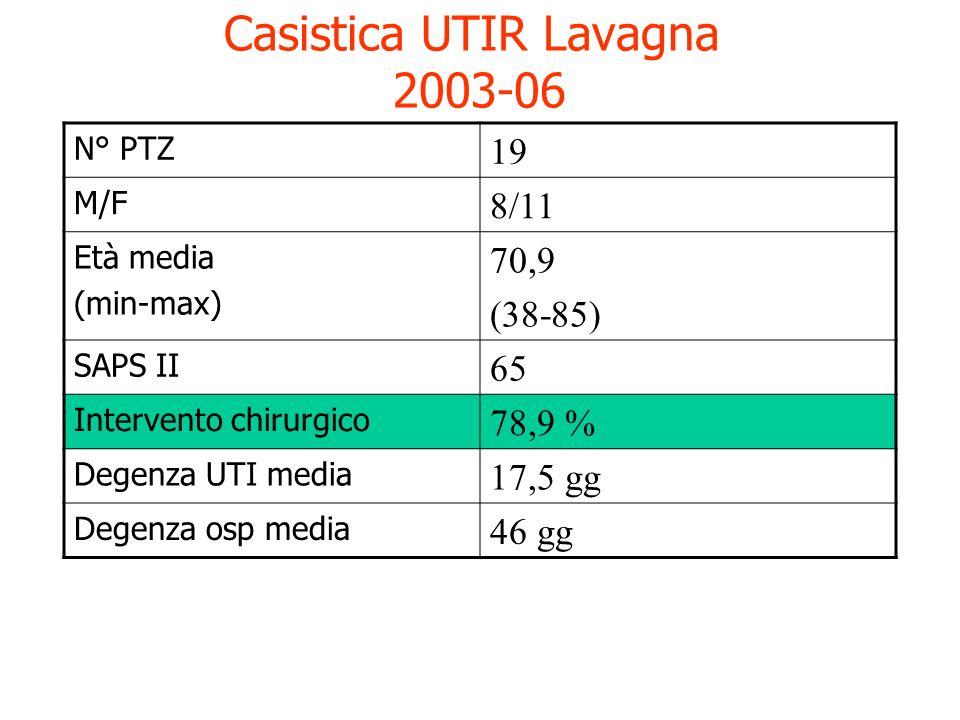 Casistica UTIR Lavagna 2003-06