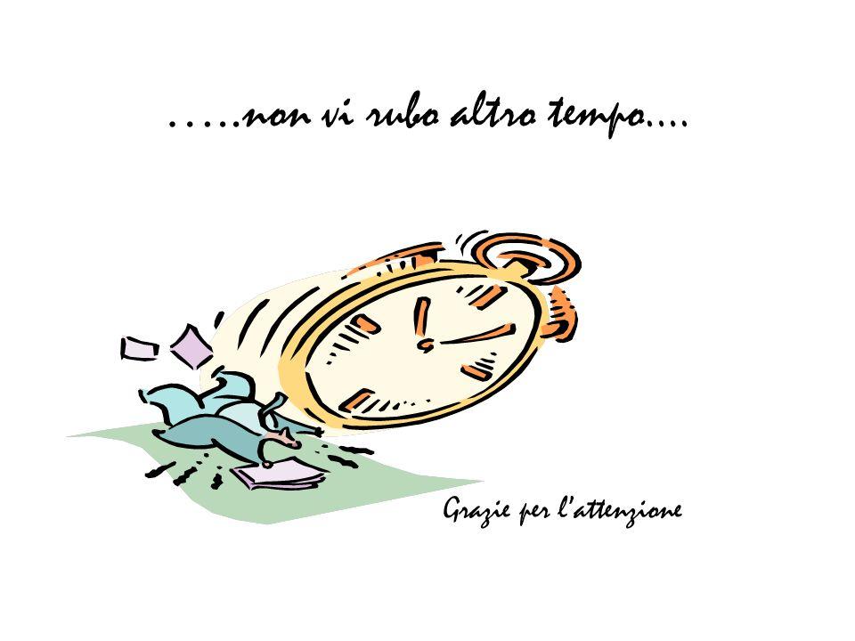 …..non vi rubo altro tempo….