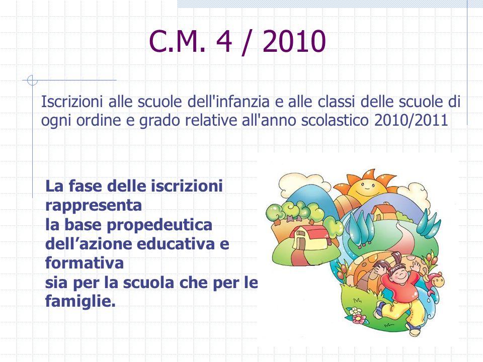 C.M. 4 / 2010 Iscrizioni alle scuole dell infanzia e alle classi delle scuole di ogni ordine e grado relative all anno scolastico 2010/2011.
