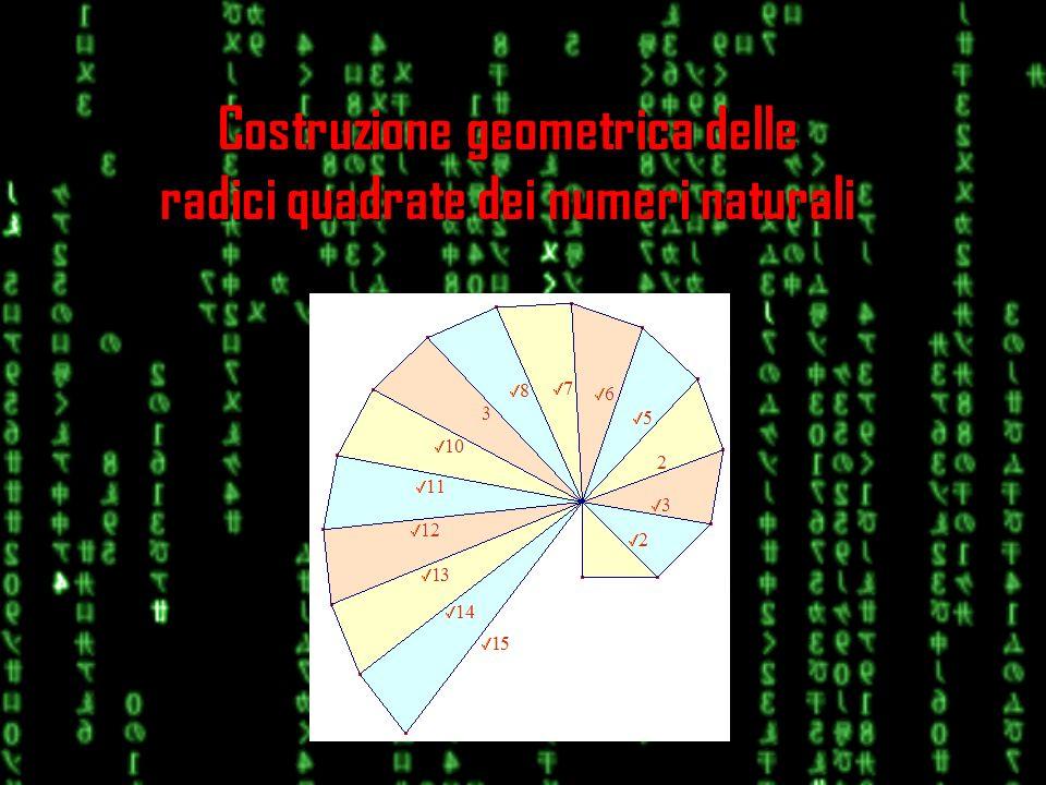 Costruzione geometrica delle radici quadrate dei numeri naturali