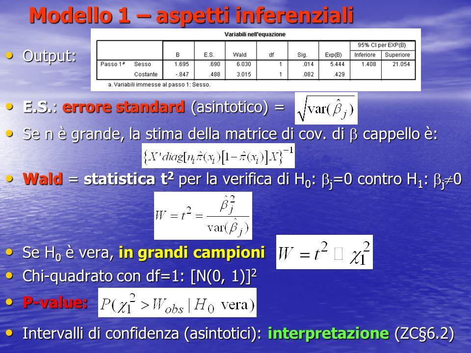 Modello 1 – aspetti inferenziali