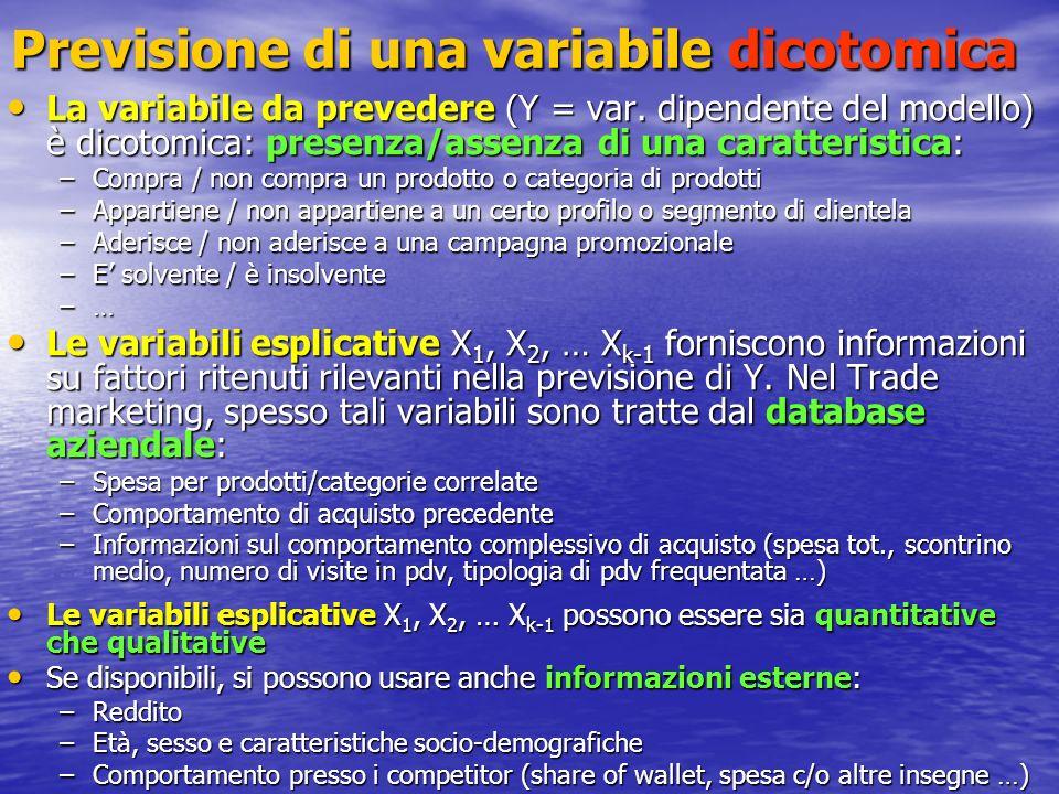 Previsione di una variabile dicotomica
