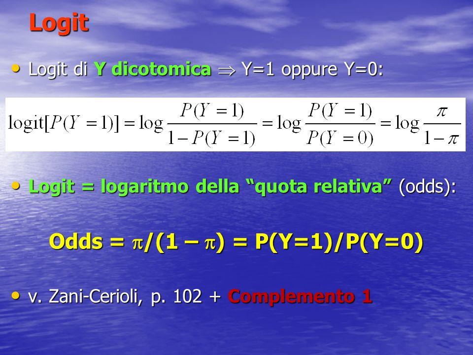Odds = /(1 – ) = P(Y=1)/P(Y=0)