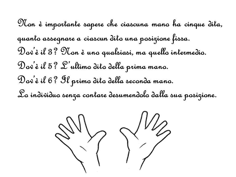 Non è importante sapere che ciascuna mano ha cinque dita, quanto assegnare a ciascun dito una posizione fissa.