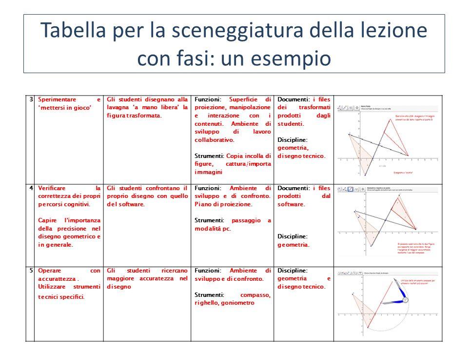 Tabella per la sceneggiatura della lezione con fasi: un esempio