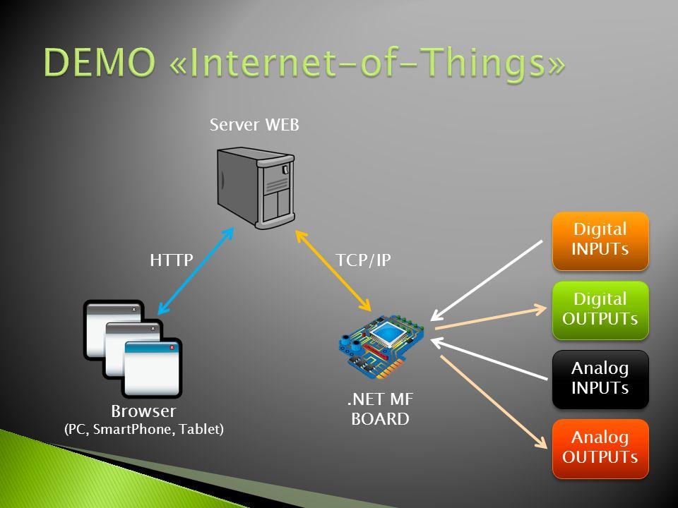 DEMO «Internet-of-Things»