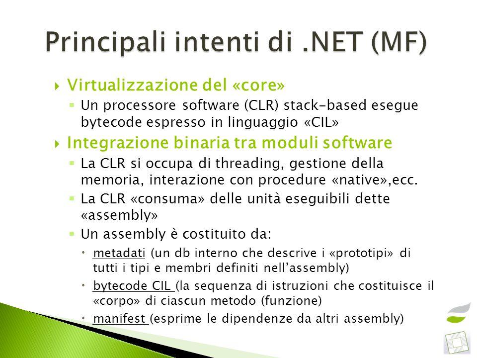 Principali intenti di .NET (MF)