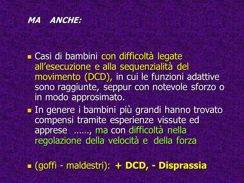 (goffi - maldestri): + DCD, - Disprassia