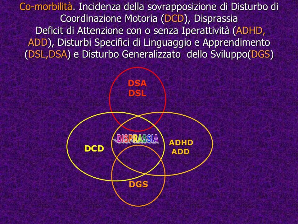 Co-morbilità. Incidenza della sovrapposizione di Disturbo di Coordinazione Motoria (DCD), Disprassia Deficit di Attenzione con o senza Iperattività (ADHD, ADD), Disturbi Specifici di Linguaggio e Apprendimento (DSL,DSA) e Disturbo Generalizzato dello Sviluppo(DGS)