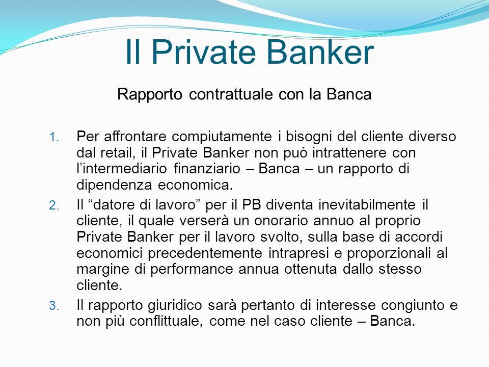 Rapporto contrattuale con la Banca