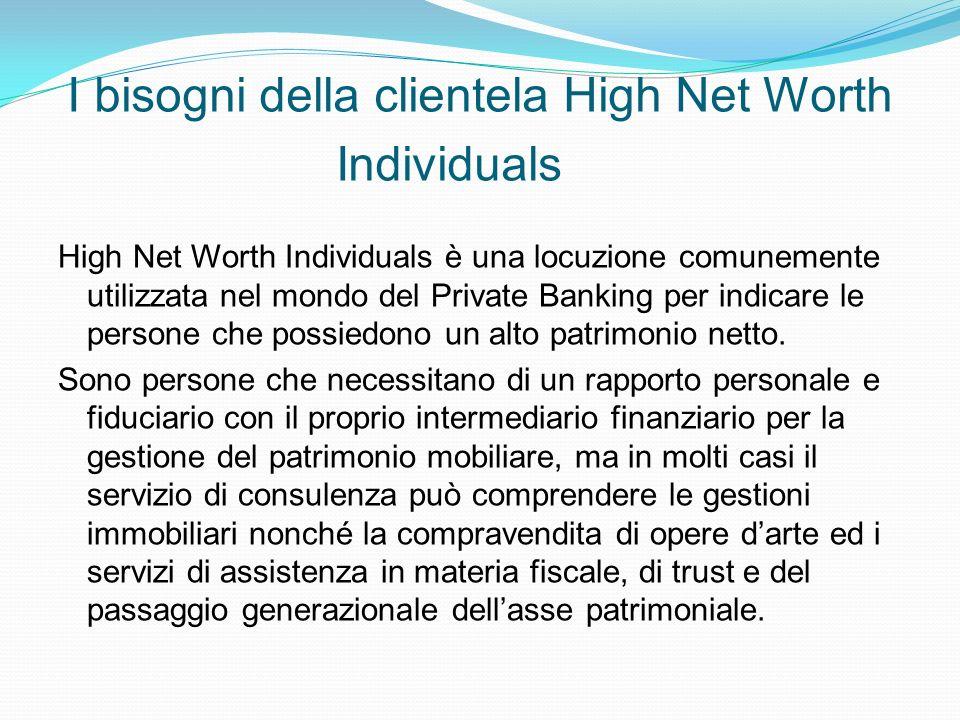 I bisogni della clientela High Net Worth Individuals