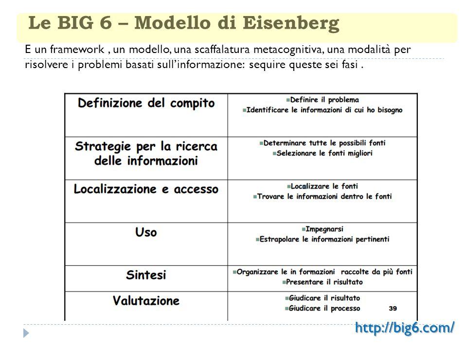 Le BIG 6 – Modello di Eisenberg
