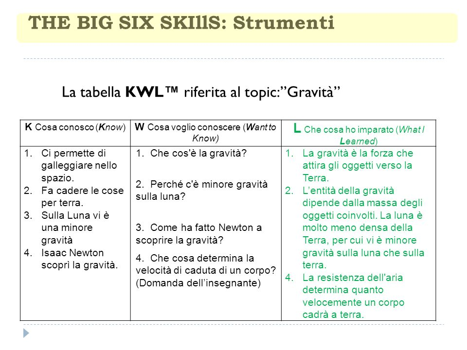 THE BIG SIX SKIllS: Strumenti