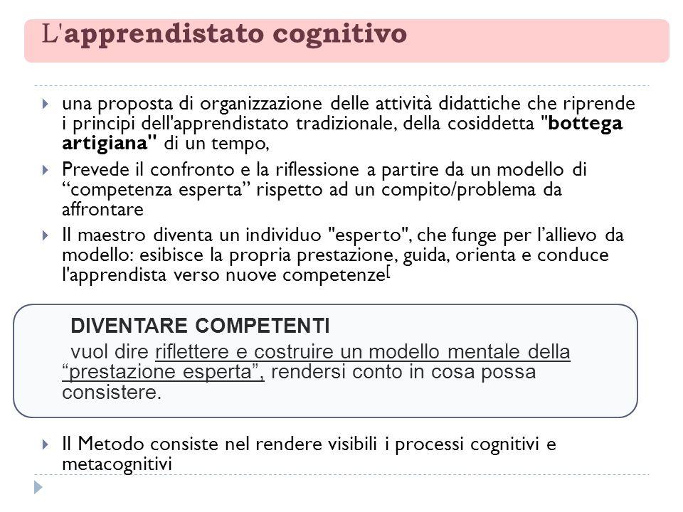L apprendistato cognitivo