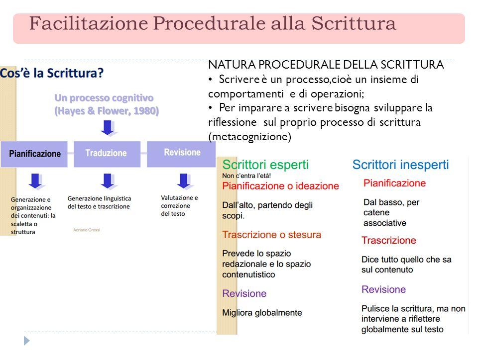 Facilitazione Procedurale alla Scrittura