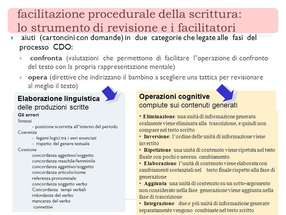 facilitazione procedurale della scrittura: lo strumento di revisione e i facilitatori