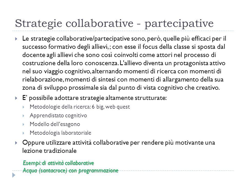 Strategie collaborative - partecipative