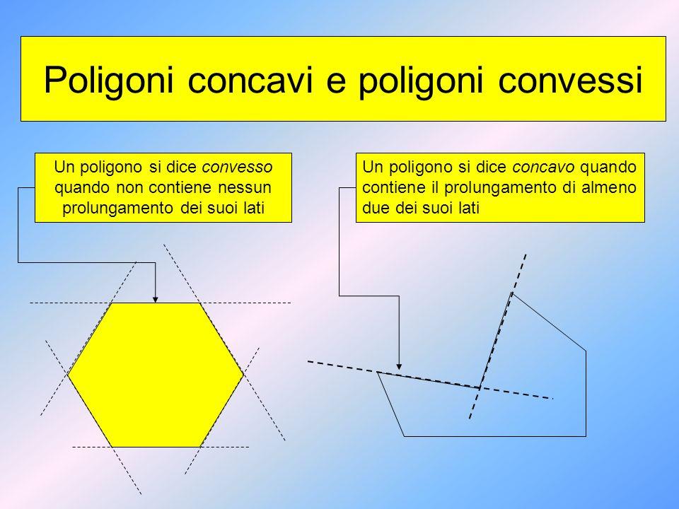 Poligoni concavi e poligoni convessi