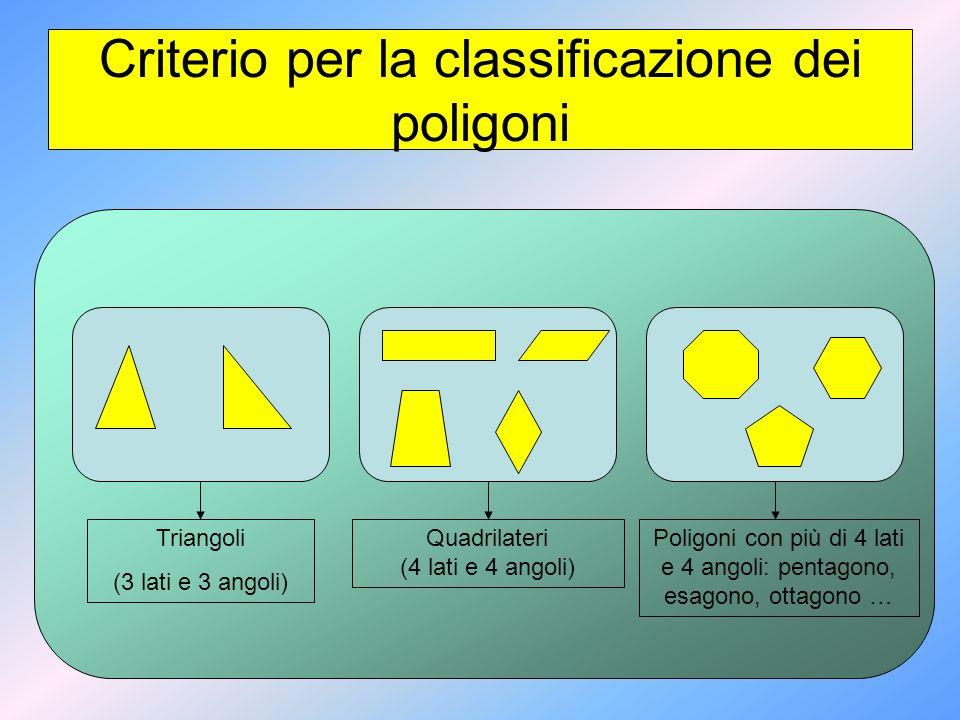 Criterio per la classificazione dei poligoni