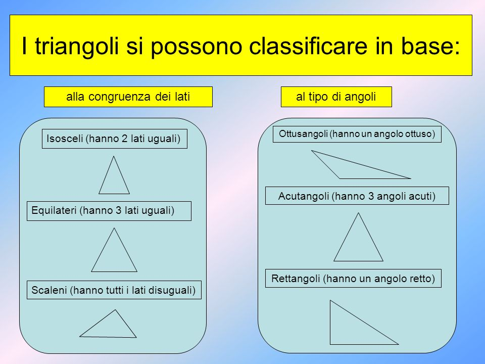 I triangoli si possono classificare in base: