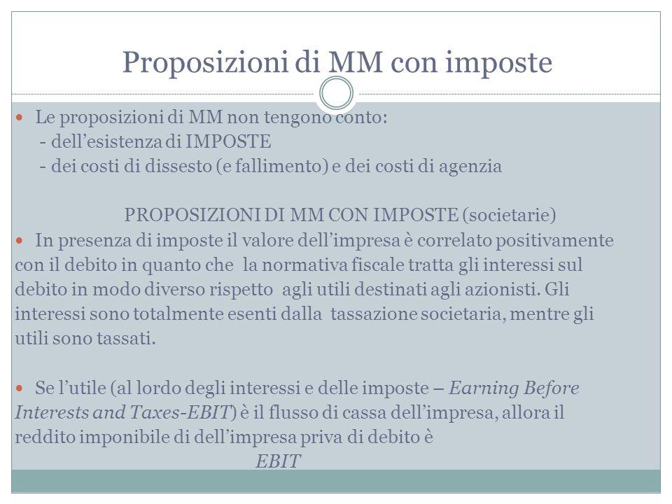 Proposizioni di MM con imposte