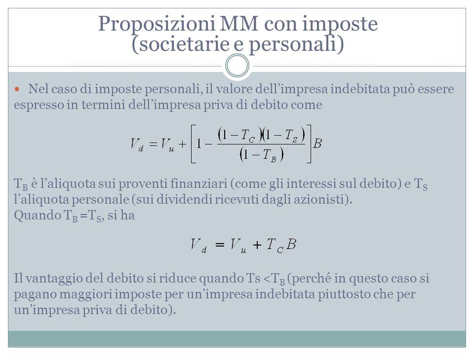 Proposizioni MM con imposte (societarie e personali)