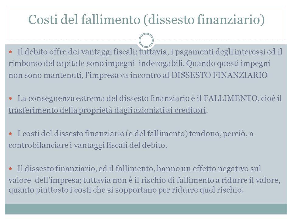 Costi del fallimento (dissesto finanziario)