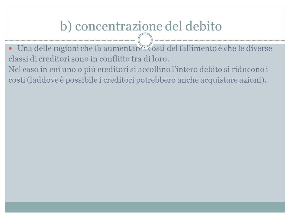 b) concentrazione del debito