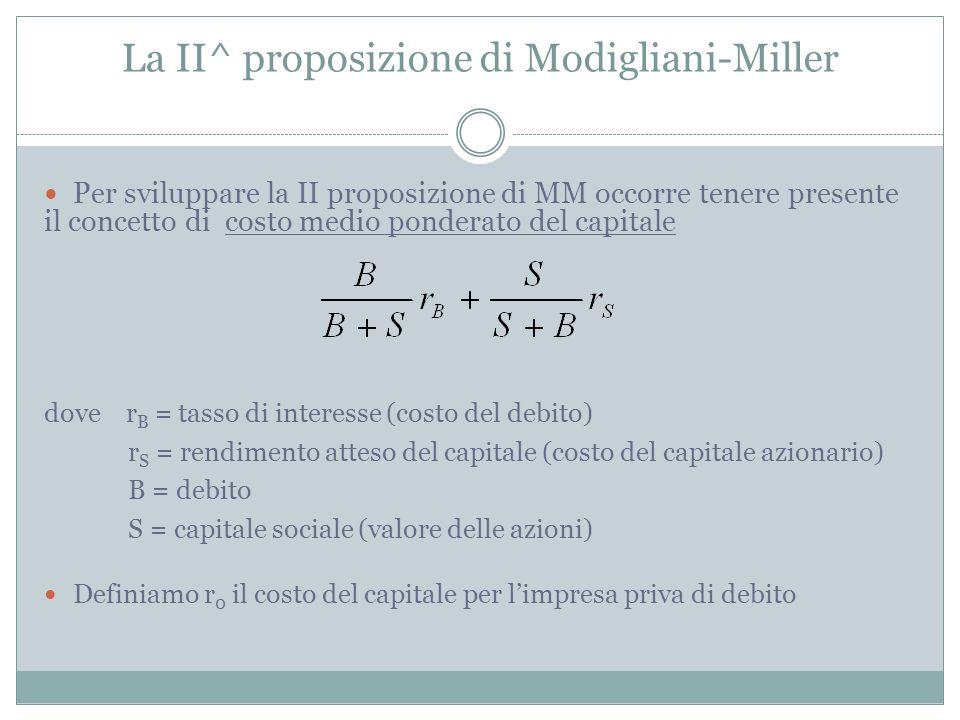 La II^ proposizione di Modigliani-Miller