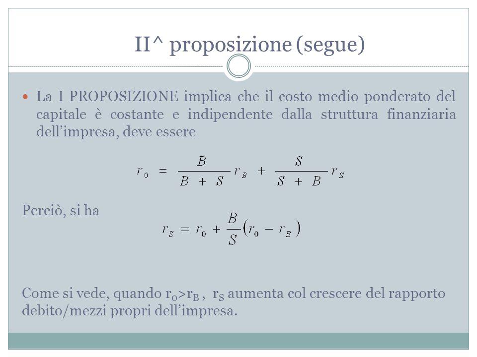 II^ proposizione (segue)