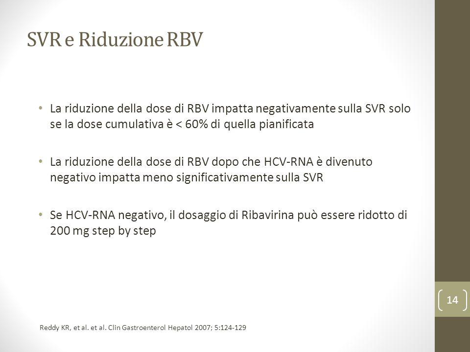 SVR e Riduzione RBV La riduzione della dose di RBV impatta negativamente sulla SVR solo se la dose cumulativa è < 60% di quella pianificata.