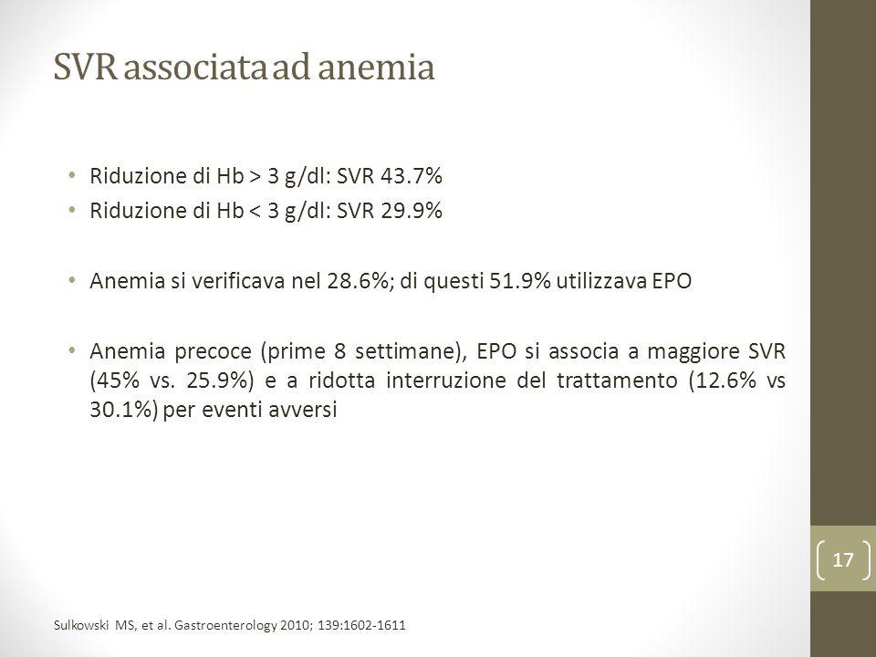 SVR associata ad anemia