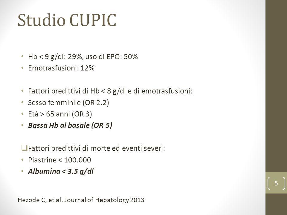 Studio CUPIC Hb < 9 g/dl: 29%, uso di EPO: 50% Emotrasfusioni: 12%
