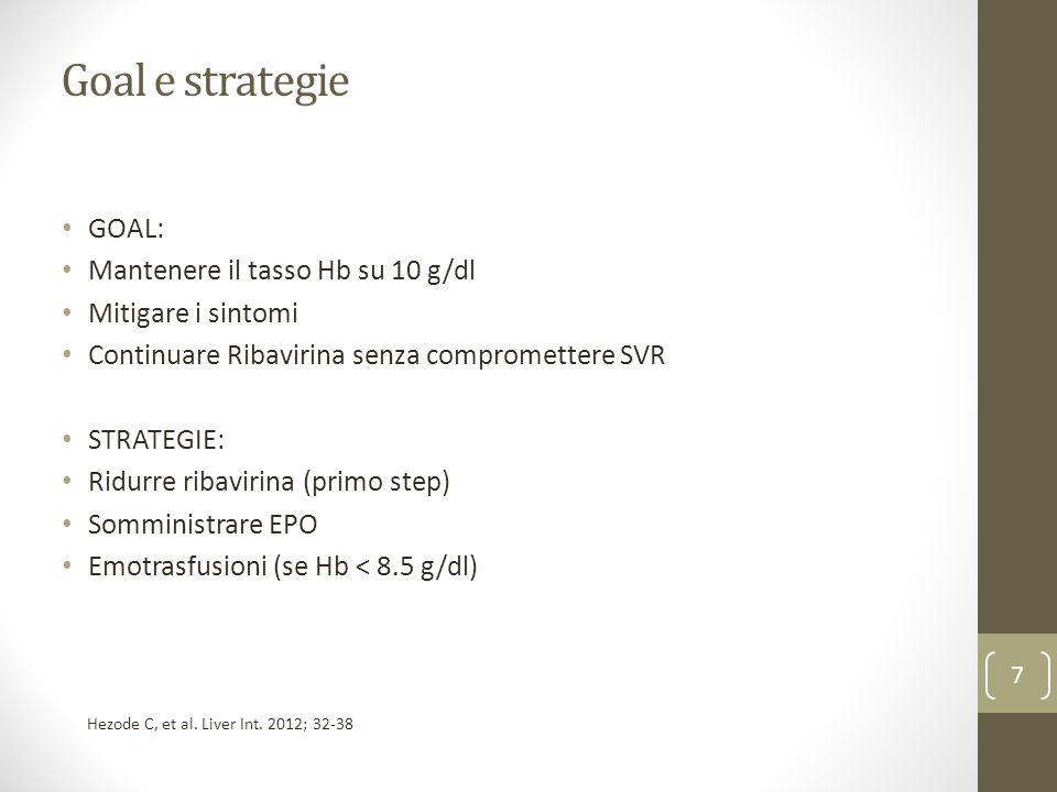 Goal e strategie GOAL: Mantenere il tasso Hb su 10 g/dl