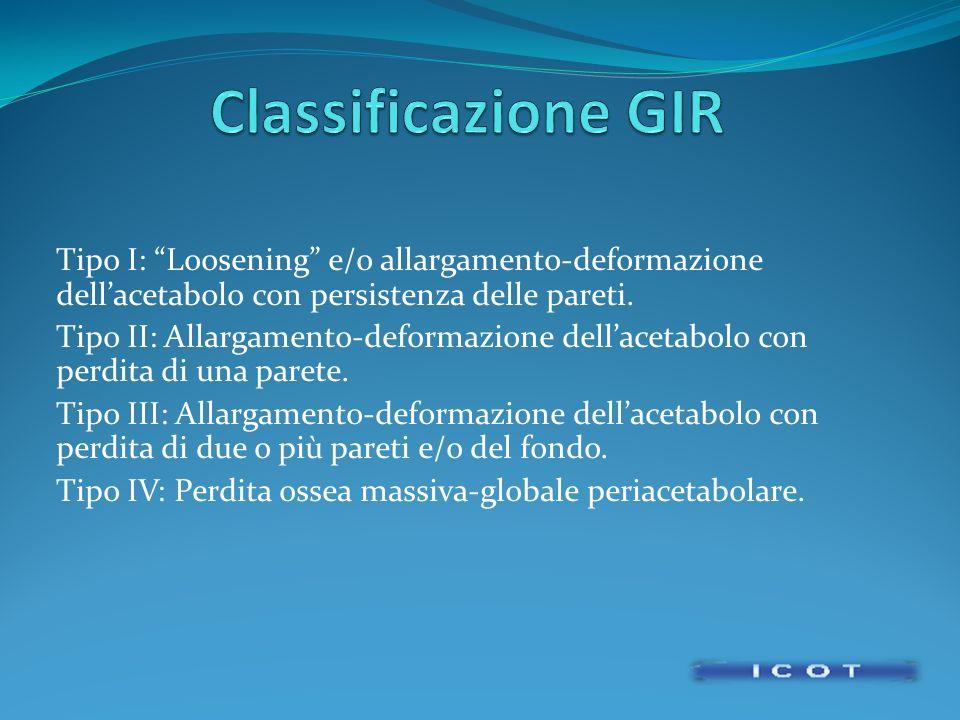 Classificazione GIR Tipo I: Loosening e/o allargamento-deformazione dell'acetabolo con persistenza delle pareti.