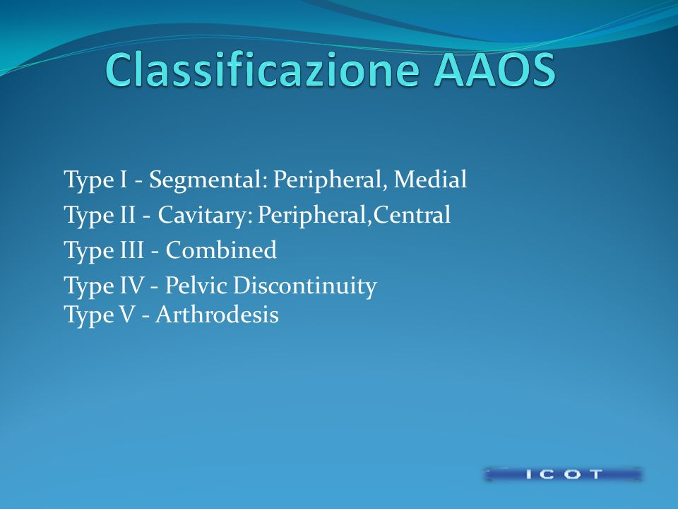 Classificazione AAOS Type I - Segmental: Peripheral, Medial