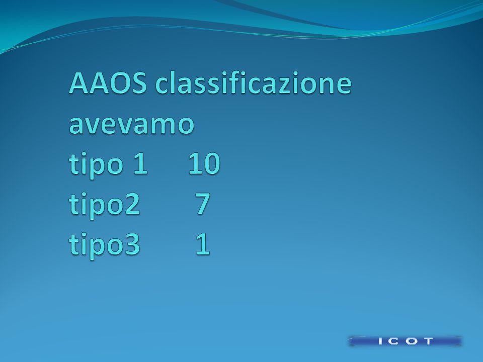 AAOS classificazione avevamo tipo 1 10 tipo2 7 tipo3 1