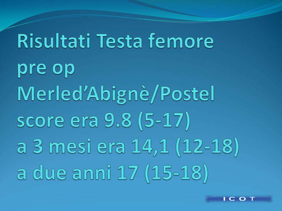 Risultati Testa femore pre op Merled'Abignè/Postel score era 9