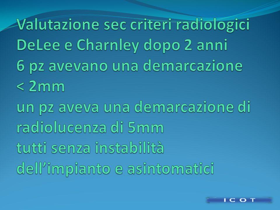 Valutazione sec criteri radiologici DeLee e Charnley dopo 2 anni 6 pz avevano una demarcazione < 2mm un pz aveva una demarcazione di radiolucenza di 5mm tutti senza instabilità dell'impianto e asintomatici