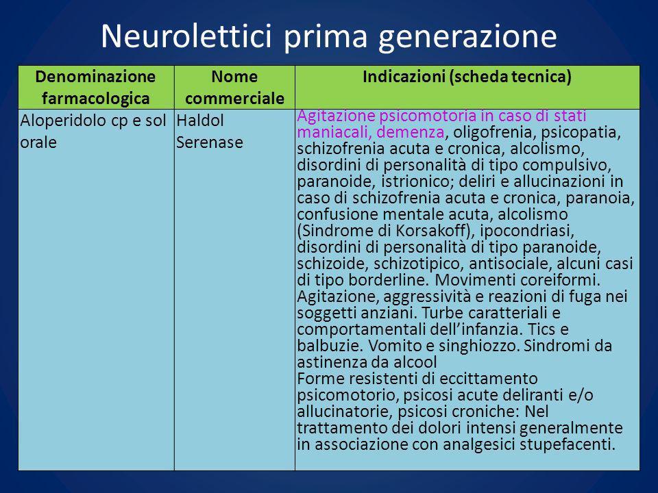 Neurolettici prima generazione