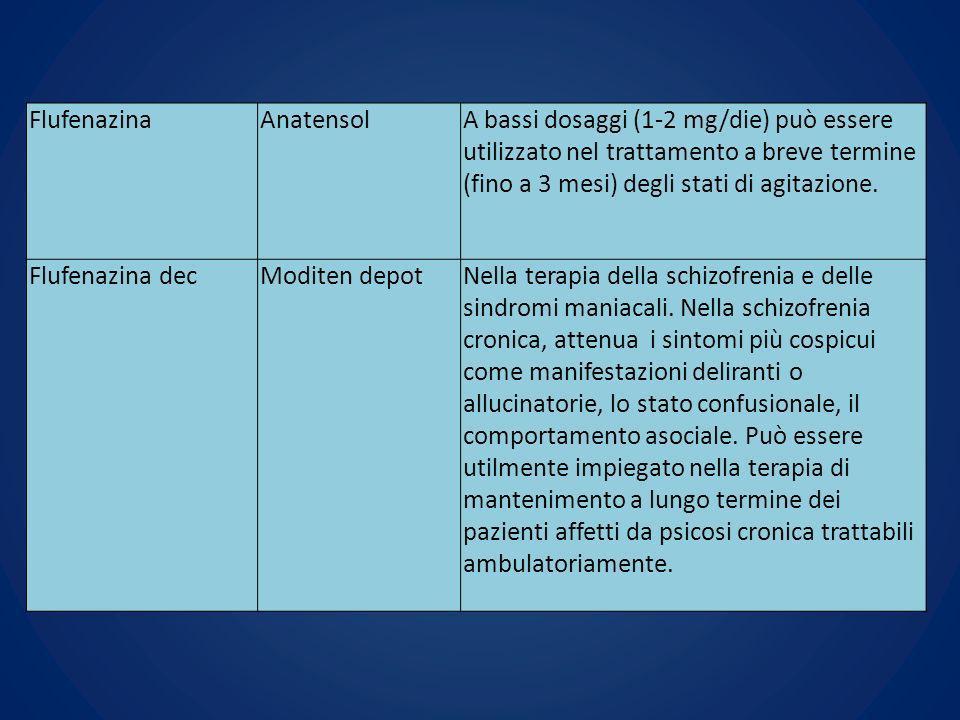 Flufenazina Anatensol. A bassi dosaggi (1-2 mg/die) può essere utilizzato nel trattamento a breve termine (fino a 3 mesi) degli stati di agitazione.