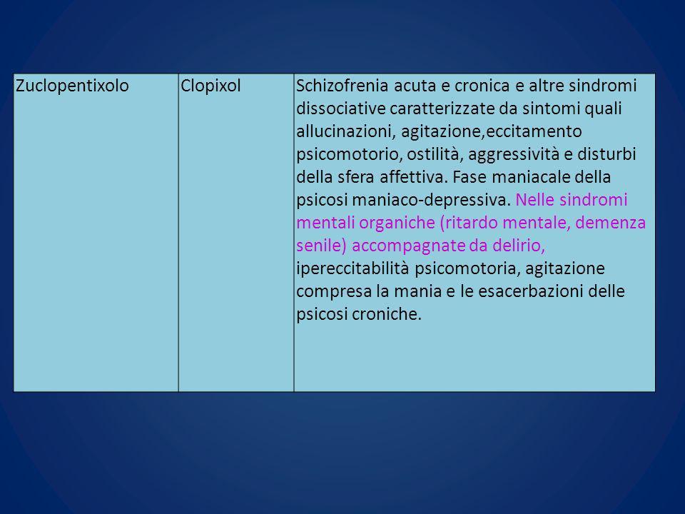 Zuclopentixolo Clopixol.