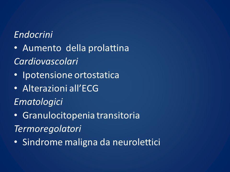 Endocrini Aumento della prolattina. Cardiovascolari. Ipotensione ortostatica. Alterazioni all'ECG.