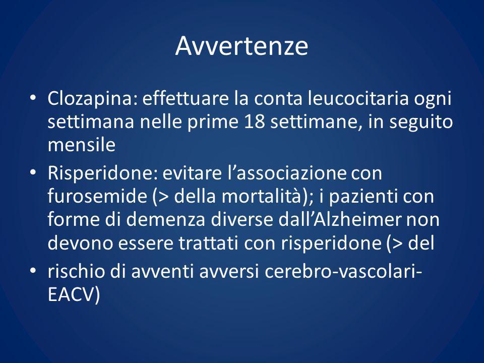 Avvertenze Clozapina: effettuare la conta leucocitaria ogni settimana nelle prime 18 settimane, in seguito mensile.