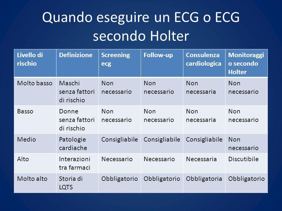Quando eseguire un ECG o ECG secondo Holter