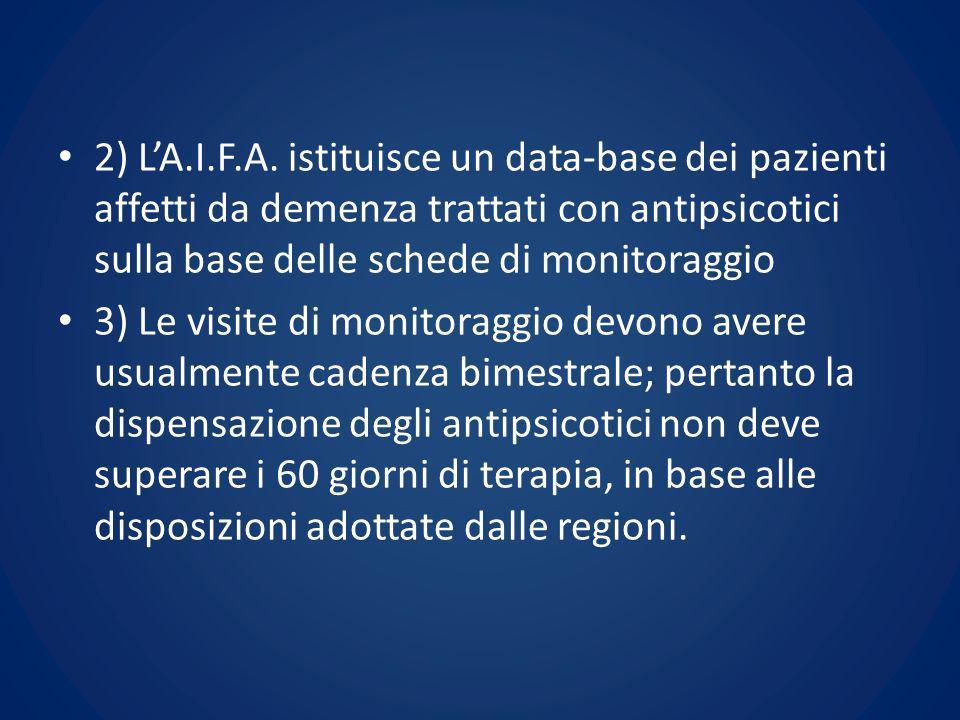 2) L'A.I.F.A. istituisce un data-base dei pazienti affetti da demenza trattati con antipsicotici sulla base delle schede di monitoraggio