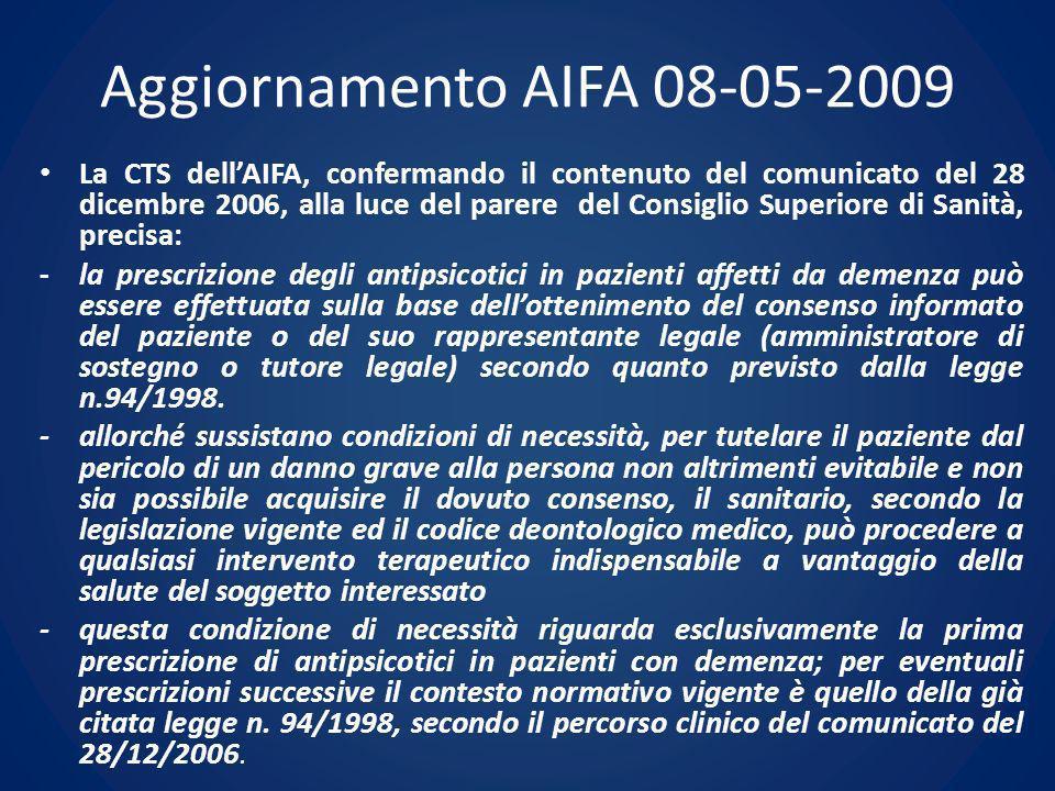 Aggiornamento AIFA 08-05-2009
