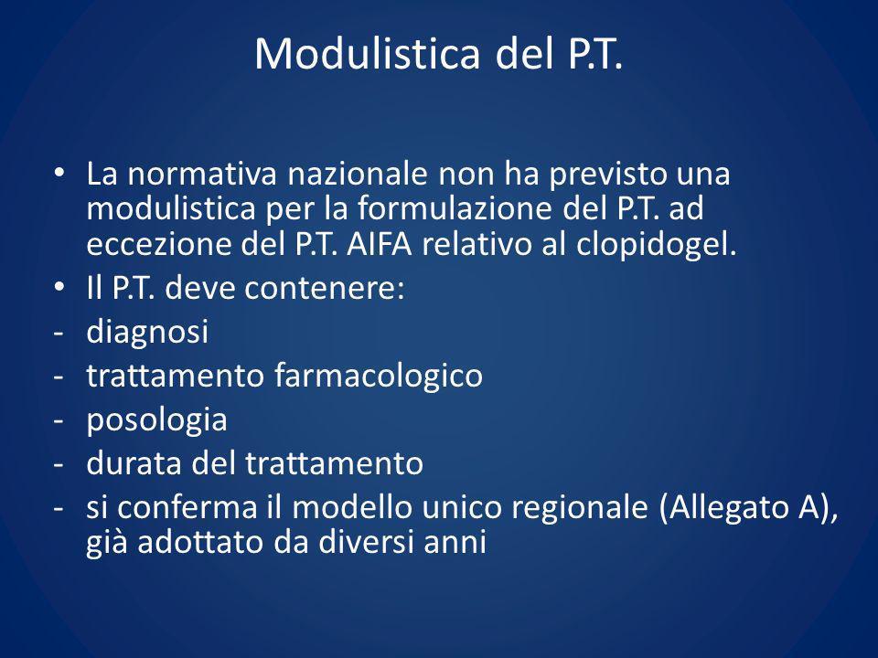Modulistica del P.T.