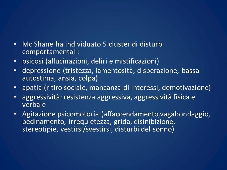 Mc Shane ha individuato 5 cluster di disturbi comportamentali: